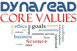 Collage depicting Core Values